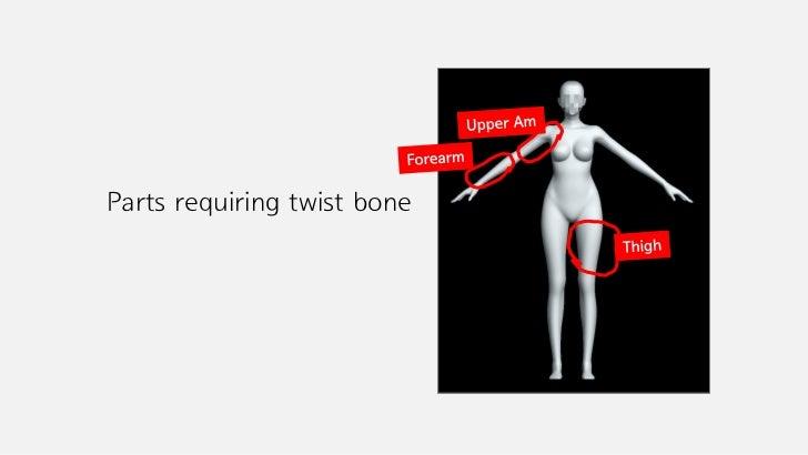 Parts requiring twist bone