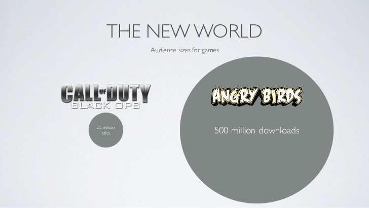 THE NEW WORLD             Audience sizes for games25 million  sales                            500 million downloads