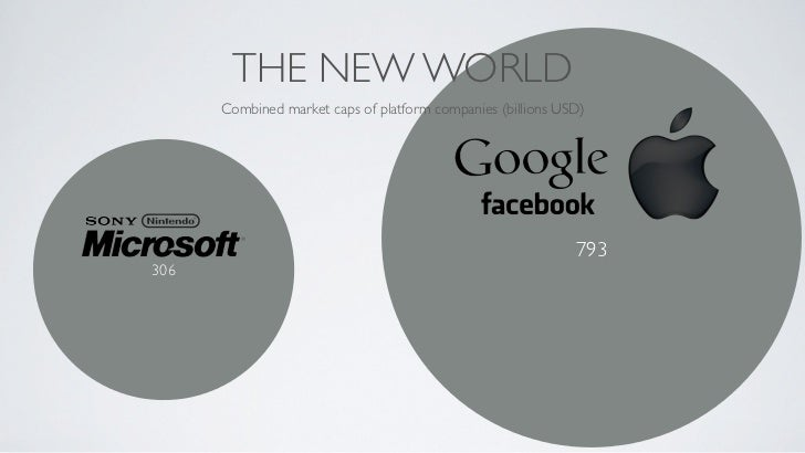 THE NEW WORLD      Combined market caps of platform companies (billions USD)                                              ...