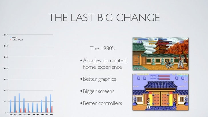 THE LAST BIG CHANGE         The 1980's     •Arcades dominated      home experience     •Better graphics     •Bigger screen...