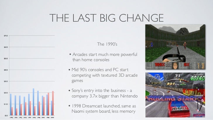 THE LAST BIG CHANGE                   The 1990's   • Arcades start much more powerful     than home consoles   • Mid 90's ...