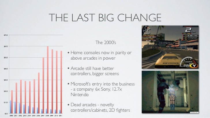 THE LAST BIG CHANGE                  The 2000's   • Home consoles now in parity or    above arcades in power   • Arcade st...