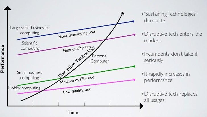 • 'Sustaining Technologies'                                      dominateLarge scale businesses     computing             ...