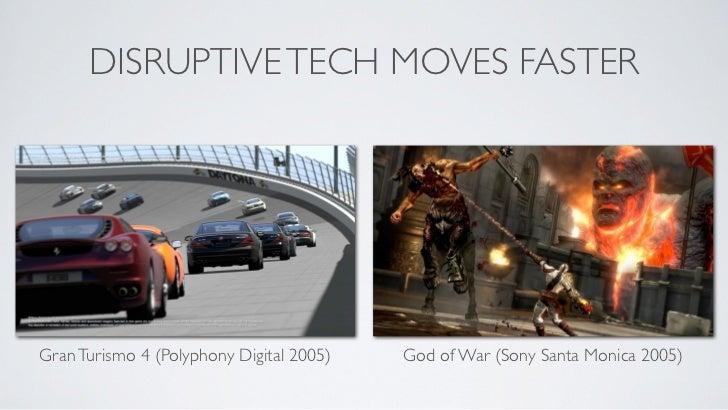 DISRUPTIVE TECH MOVES FASTERGran Turismo 4 (Polyphony Digital 2005)   God of War (Sony Santa Monica 2005)