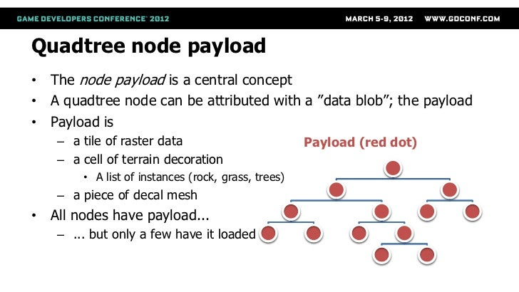 """Quadtree node payload• The node payload is a central concept• A quadtree node can be attributed with a """"data blob""""; the pa..."""