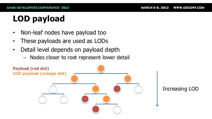 LOD payload• Non-leaf nodes have payload too• These payloads are used as LODs• Detail level depends on payload depth    – ...