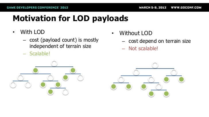 Motivation for LOD payloads• With LOD                            • Without LOD   – cost (payload count) is mostly      – c...