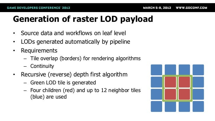 Generation of raster LOD payload• Source data and workflows on leaf level• LODs generated automatically by pipeline• Requi...