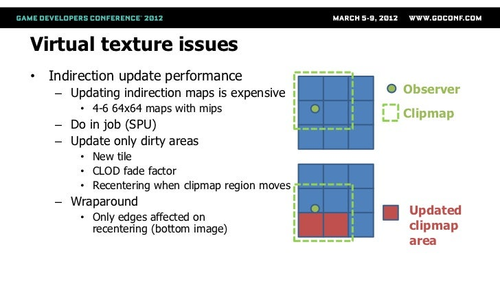 Virtual texture issues• Indirection update performance   – Updating indirection maps is expensive      Observer       • 4-...