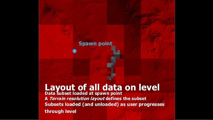 Spawn pointLayout of all data on levelData subset loaded at spawn pointA Terrain resolution layout defines the subsetSubse...