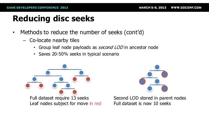 Reducing disc seeks• Methods to reduce the number of seeks (cont'd)   – Co-locate nearby tiles       • Group leaf node pay...