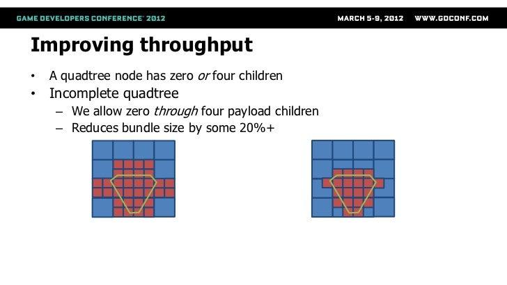 Improving throughput•     A quadtree node has zero or four children• Incomplete quadtree       – We allow zero through fou...
