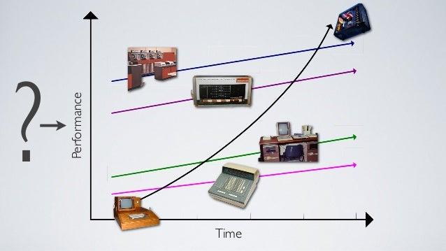 COMPARISONS2005 2011