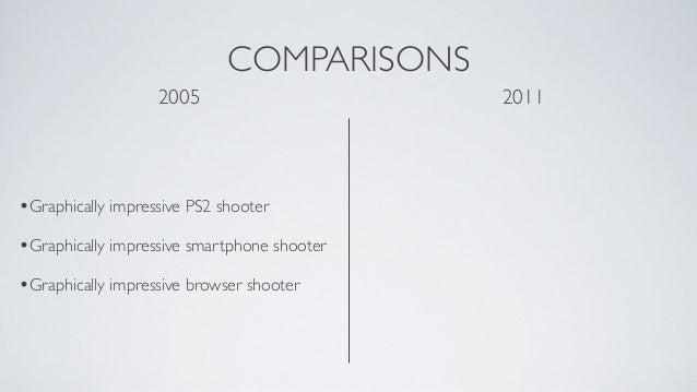SMARTPHONE2005 2011