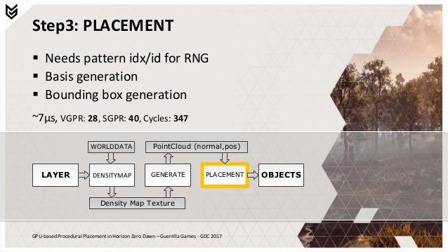 GPU-Based Procedural Placement in Horizon Zero Dawn
