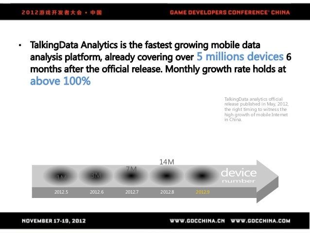 How to define reasonable KPIs for mobile games Slide 3