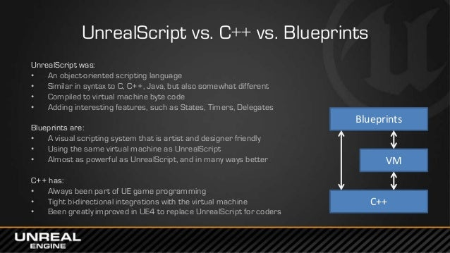 Gdc europe 2014 unreal engine 4 for programmers lessons learned 20 malvernweather Image collections