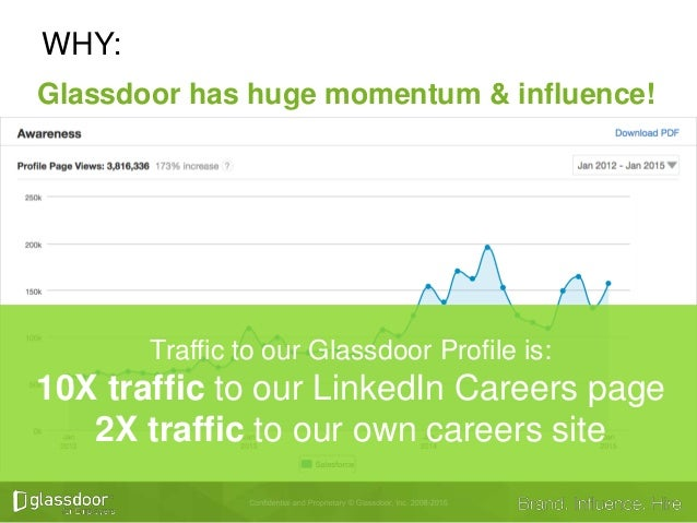 Building followers on glassdoor using new company updates the salesforce strategy tell our story 15 why glassdoor planetlyrics Image collections