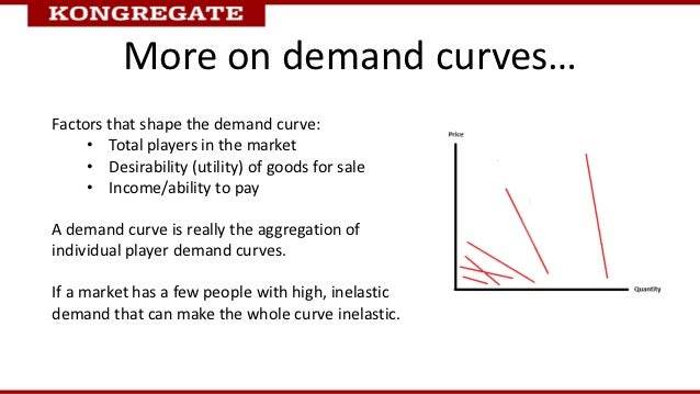 More on demand curves…Factors that shape the demand curve:     • Total players in the market     • Desirability (utility) ...