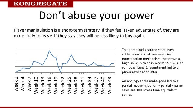 Don't abuse your powerPlayer manipulation is a short-term strategy. If they feel taken advantage of, they aremore likely t...