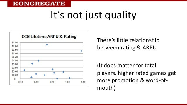 It's not just quality           There's little relationship           between rating & ARPU           (It does matter for ...