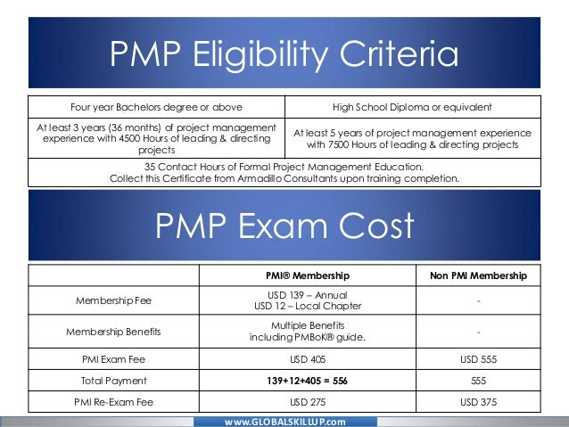 pmp certification study guide daily instruction manual guides u2022 rh testingwordpress co best pmp certification study guide pmp certification study guide free download