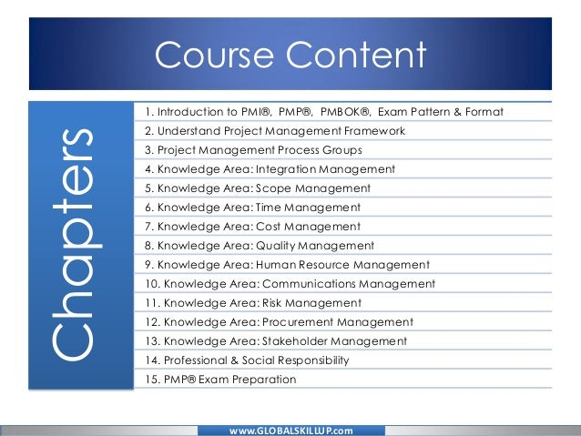 List of Best FREE PMP Exam Prep Resources Every Aspirant ...