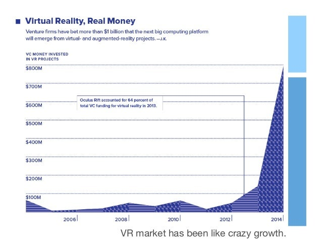 VR market has been like crazy growth.