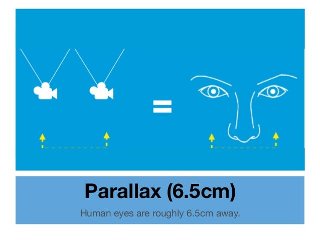 Parallax (6.5cm) Human eyes are roughly 6.5cm away.