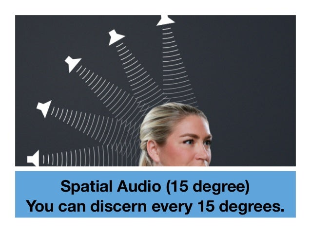 Spatial Audio (15 degree) You can discern every 15 degrees. photo by via. oc