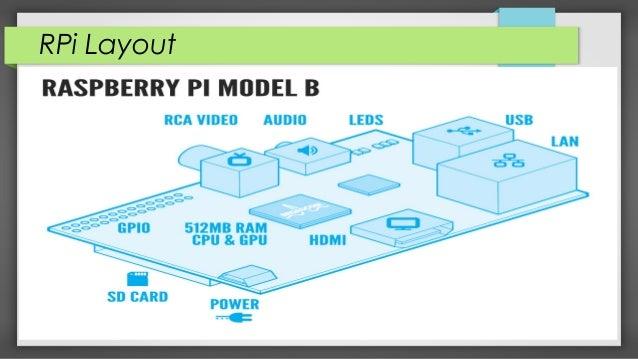 Android/Chrome os on RaspberryPi Slide 3