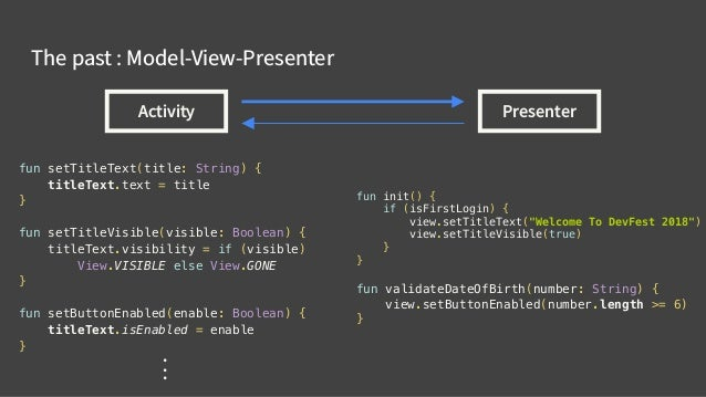 """The past : Model-View-Presenter Activity Presenter fun init() { if (isFirstLogin) { view.setTitleText(""""Welcome To DevFest ..."""