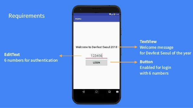 """??? <TextView android:text=""""@{@string/title(vm.year)}"""" .../> Business UI"""
