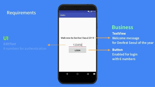 """??? <TextView android:text=""""@{@string/title(vm.year)}"""" .../> Business UI vm.year"""