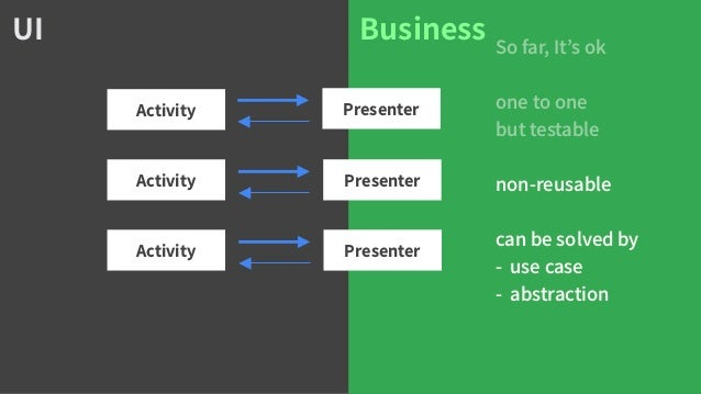 So far, It s ok one to one but testable non-reusable can be solved by - use case - abstraction hard to maintain BusinessUI...