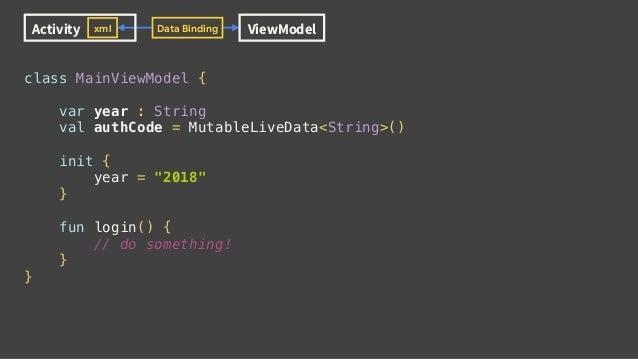 How DataBinding works Seoul