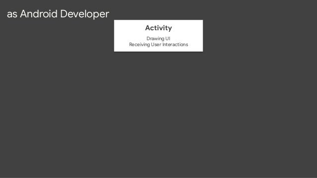 Activity  Drawing UI  Receiving User Interactions ViewModel  Hold UI Data Repository  API for saving and loading app data ...