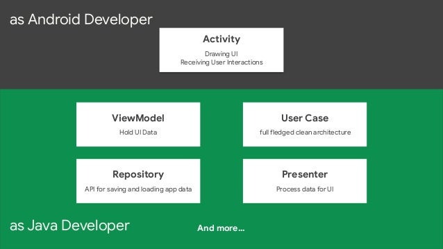 Reactive UI ! ViewModel  ! LiveData  ! Data Binding   ! Android Studio 3.1 +  ! Support for ViewModel and LiveData  ! setL...
