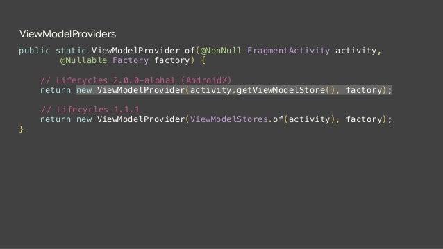 ViewModelStore  ViewModel2 FragmentA  ViewModel3 ViewModelStore  ViewModel1 ViewModel1 FragmentB  ViewModel2 Created Fragm...