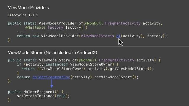ViewModelStore  ViewModel2 FragmentA  ViewModel3 ViewModelStore  ViewModel1 FragmentB  Recreated FragmentActivity on rotat...