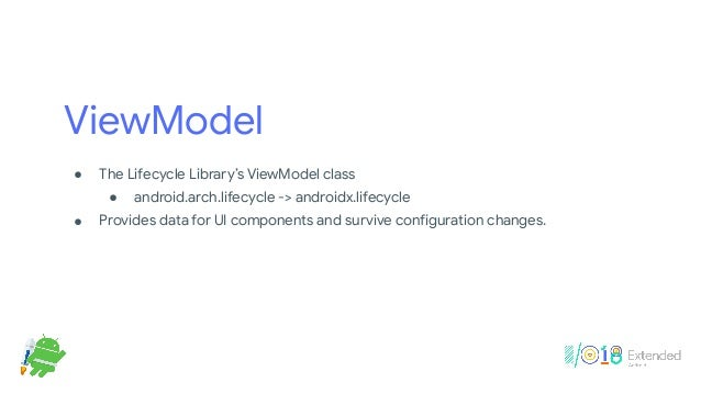 ViewModel can help ! Avoiding memory leaks  ! Solving common Android lifecycle challenges  ! Share data between fragments