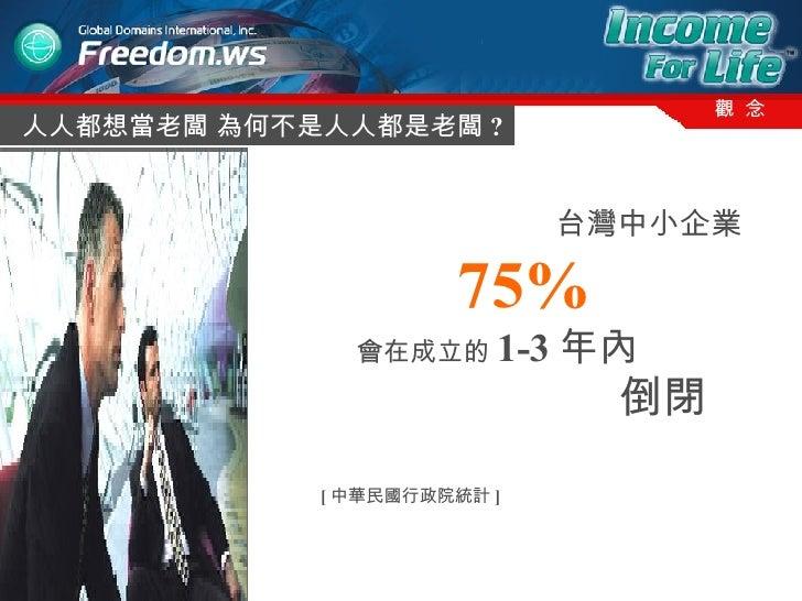 人人都想當老闆 為何不是人人都是老闆 ? 觀  念 觀  念 台灣中小企業   75%   會在成立的 1-3 年內 倒閉 [ 中華民國行政院統計 ]