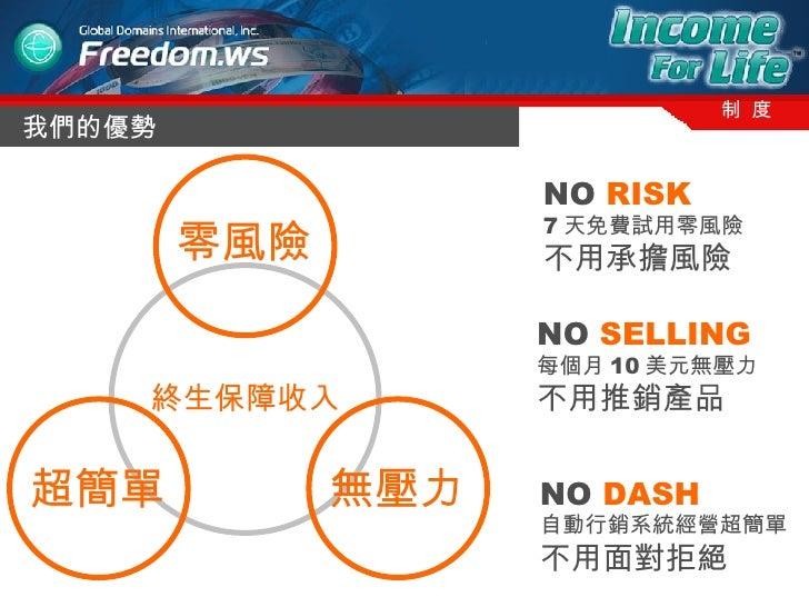 我們的優勢 制  度 NO  SELLING 每個月 10 美元無壓力 不用推銷產品 零風險 超簡單 無壓力 NO  DASH 自動行銷系統經營超簡單 不用面對拒絕 NO  RISK 7 天免費試用零風險 不用承擔風險 終生保障收入