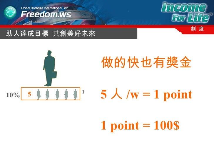 助人達成目標  共創美好未來 制  度 10% 1 5   做的快也有獎金 5 人 /w = 1 point 1 point = 100$