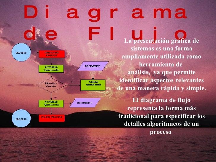 Diagrama de Flujo La presentación gráfica de sistemas es una forma ampliamente utilizada como herramienta de  análisis, y...