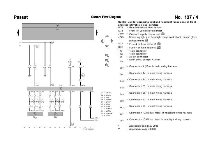 2001 Vw Passat Wiring Diagrams ~ Wiring Diagram Information