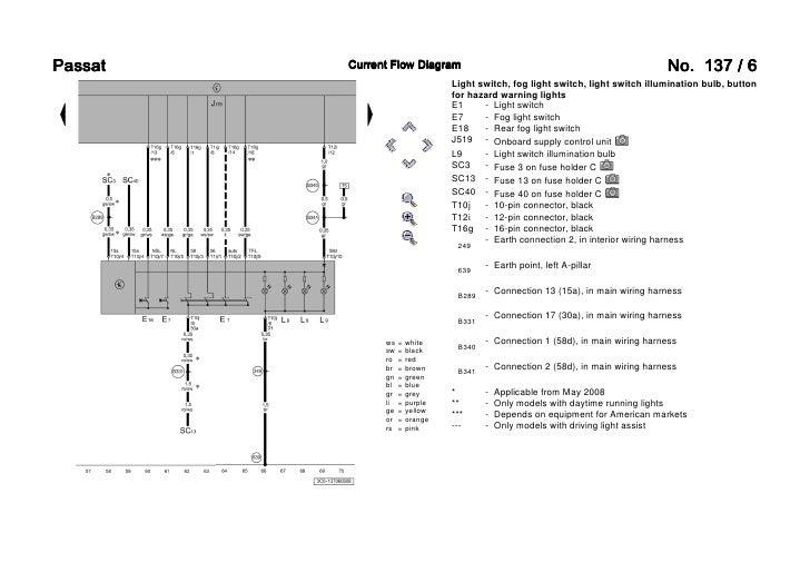 vw passat 3c bi xenon wiring diagram rh slideshare net bi xenon projector wiring diagram