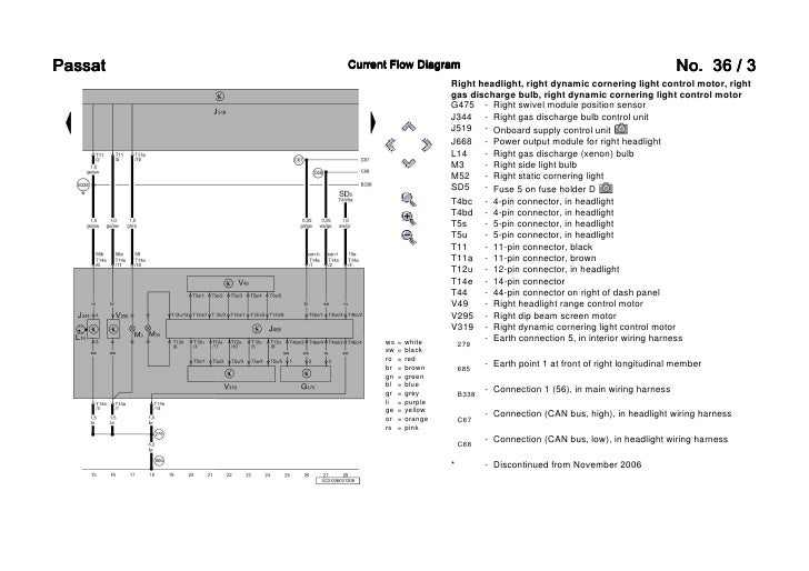 Vw Passat Instrument Cluster Wiring Diagram - Car Wiring Diagrams ...