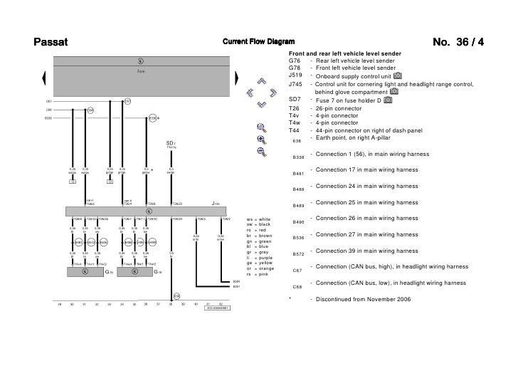 passat headlight wiring diagram wiring diagram ebookvw passat 3c bi xenon wiring diagram passat headlight