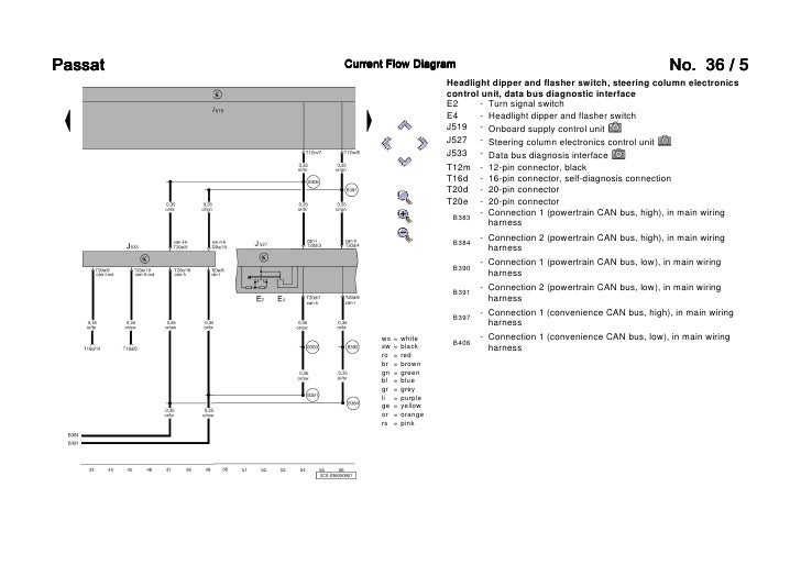 vw passat 3c bi xenon wiring diagram rh slideshare net